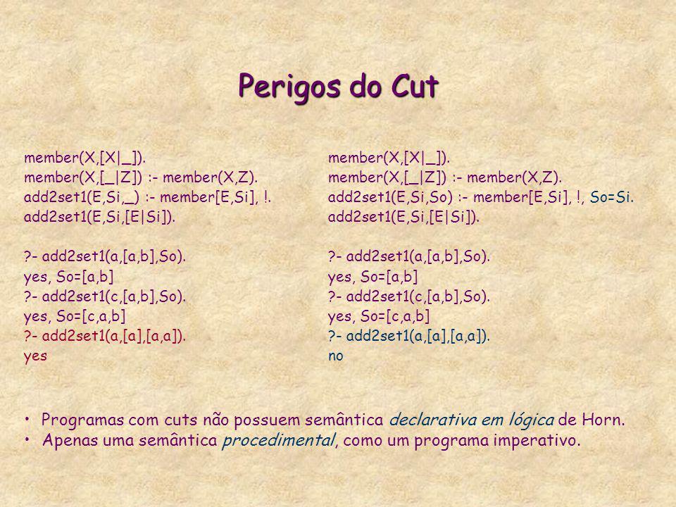 Perigos do Cut member(X,[X|_]). member(X,[_|Z]) :- member(X,Z). add2set1(E,Si,_) :- member[E,Si], !.